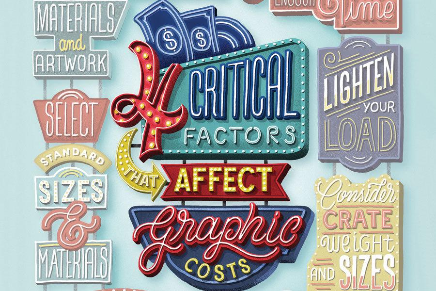 Four Critical Factors That Affect Graphic Costs